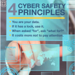 SPD_CyberSafety_Principles